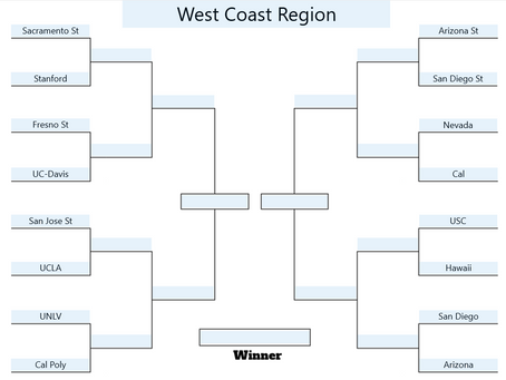 The Great 21st Century Division 1 Football Tournament (Intro + West Coast region)
