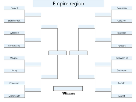 The Great 21st Century Division 1 Football Tournament (Empire region)