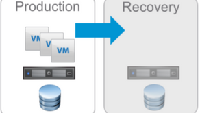 VMware SRM 6.5 Topologies