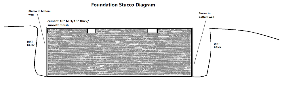 stucco foundation.png