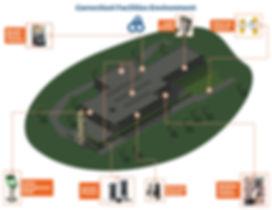 Correctional_Facilities_Environment.jpg