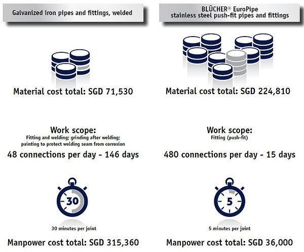 Blucher_comparison-1.jpg