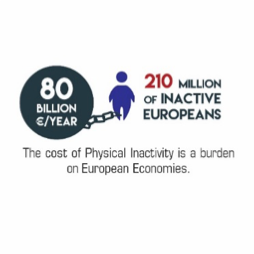 210 million of inactive Europeans