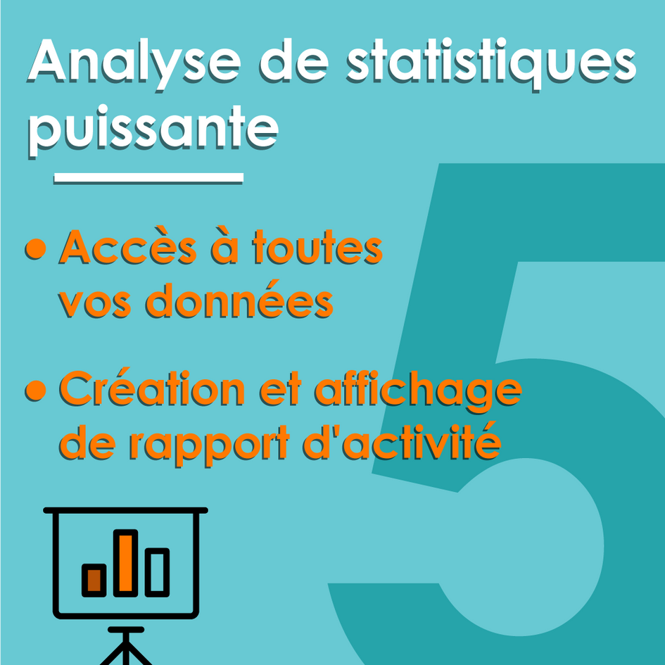 Analyse de statistiques