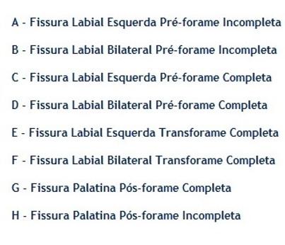 Classificação da Fissura Labiopalatina