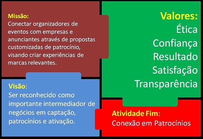 Edson Melo - Missão | Visão | Valores