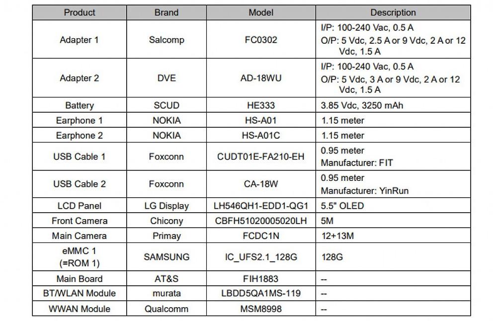 Nokia 9 specs by FCC