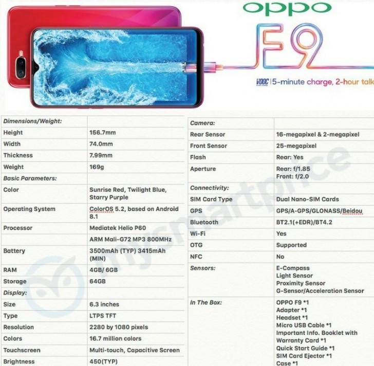 Oppo F9 specs leak