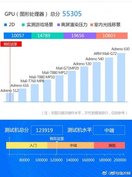Huawei Honor 8X benchmark