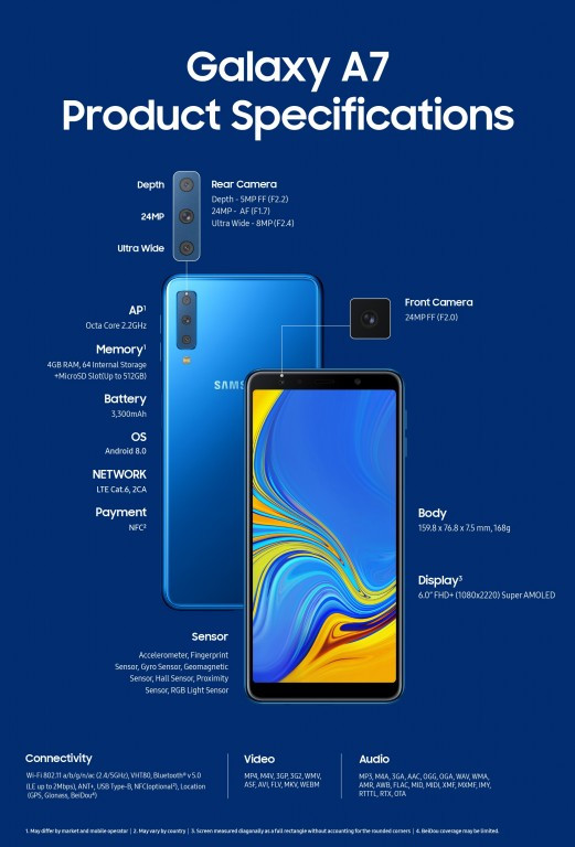 Samsung Galaxy A7 (2018) specs