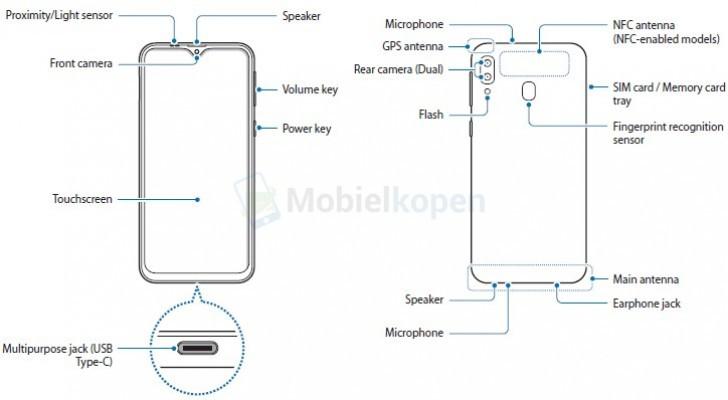 Samsung Galaxy M20 manual