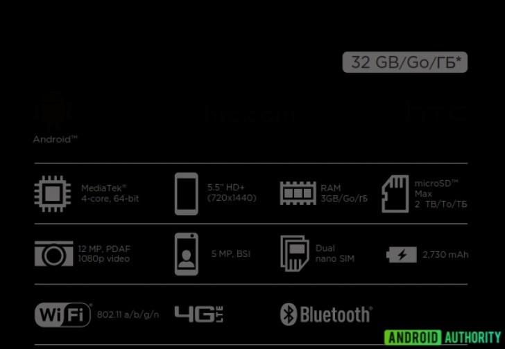 HTC Desire 12 specs