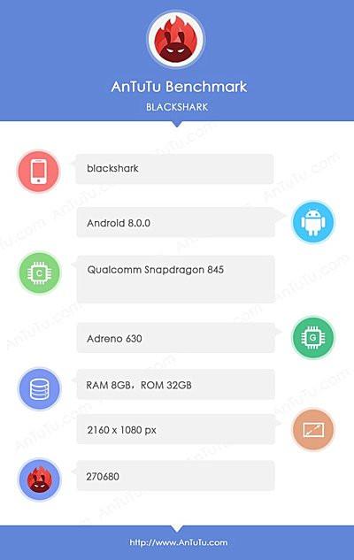 Xiaomi Blackshark benchmark listing