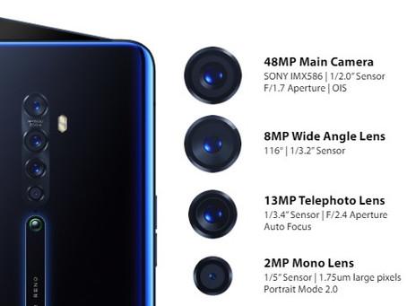 Η Oppo ανακοίνωσε την Reno2 σειρά με quad cams, 4000mAh μπαταρία και AMOLED οθόνες
