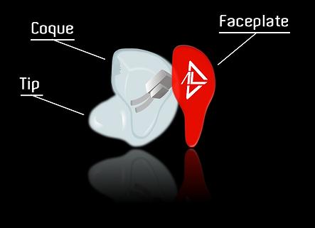 AL IN EAR Casque audio sur mesure