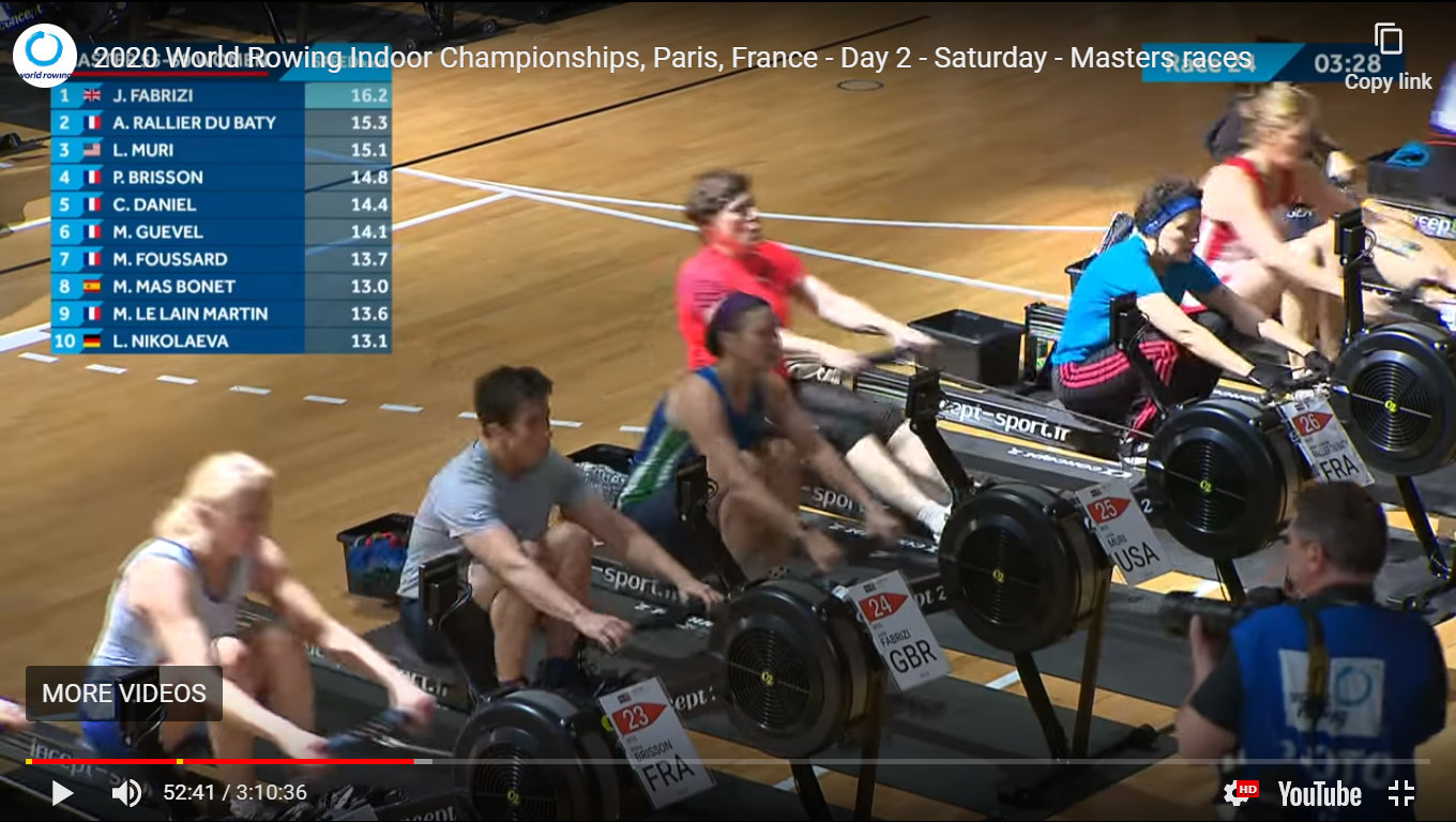 World Rowing Indoor Championships  Time-