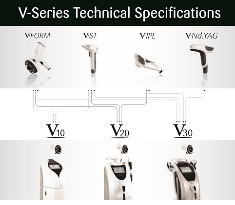 V Series Technical Specification Sheet -Pack of 25