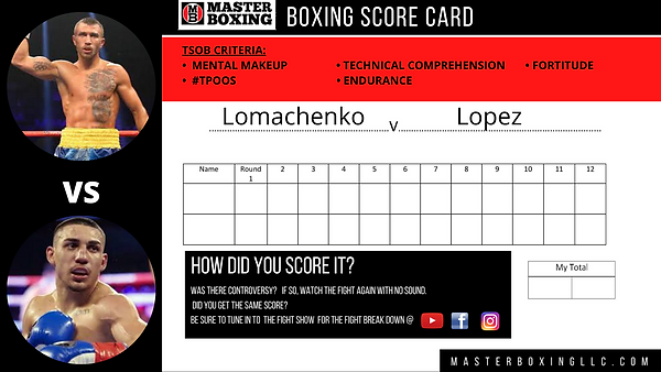loma lopez fight card.png