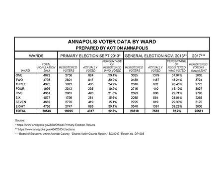 Voter Data FINAL.jpg