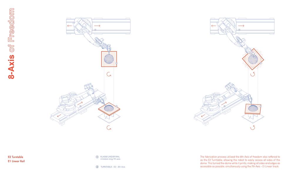 nora_alkeyat_diagram_01.png