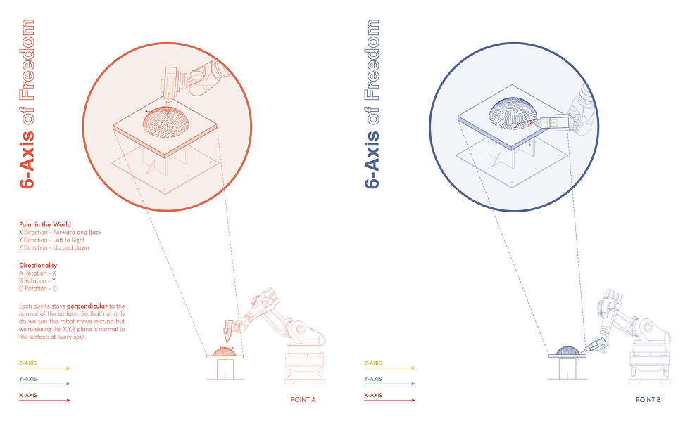 nora_alkeyat_diagram_02.png