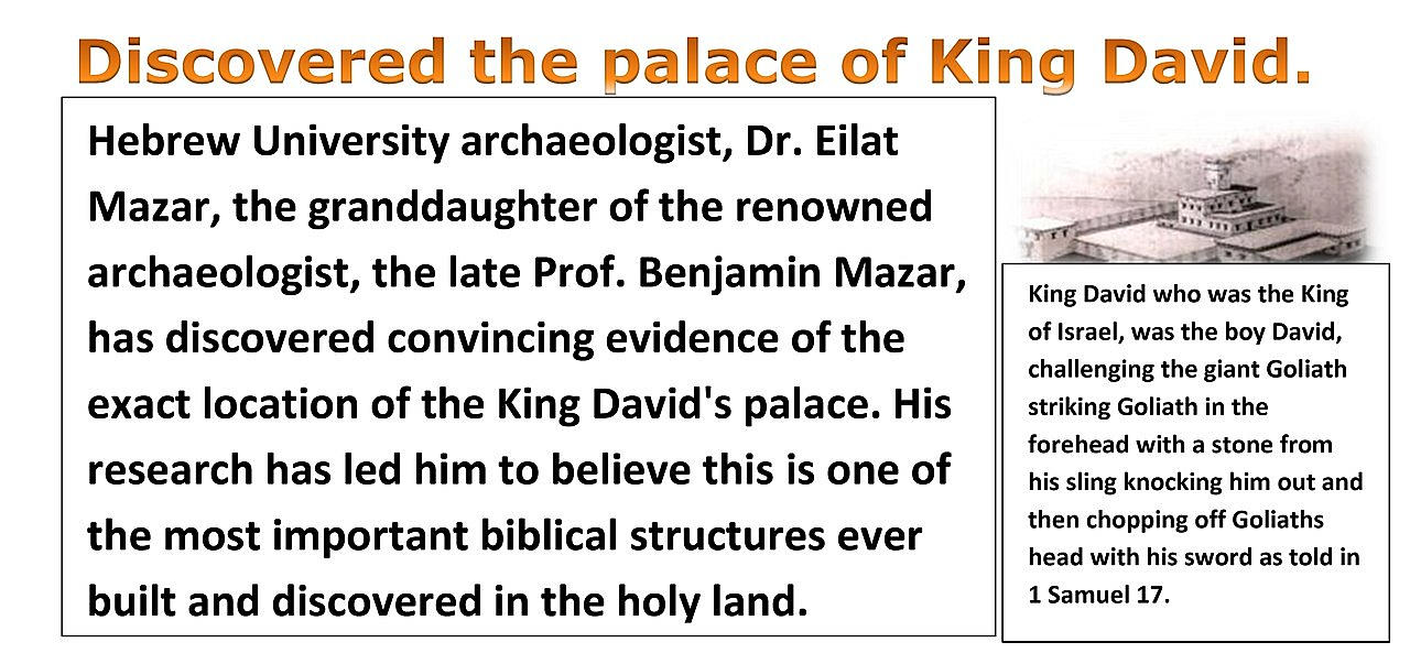 Discovered the palace of King David