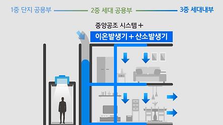 7.미세먼지_최종수정 (0-01-39-00).png