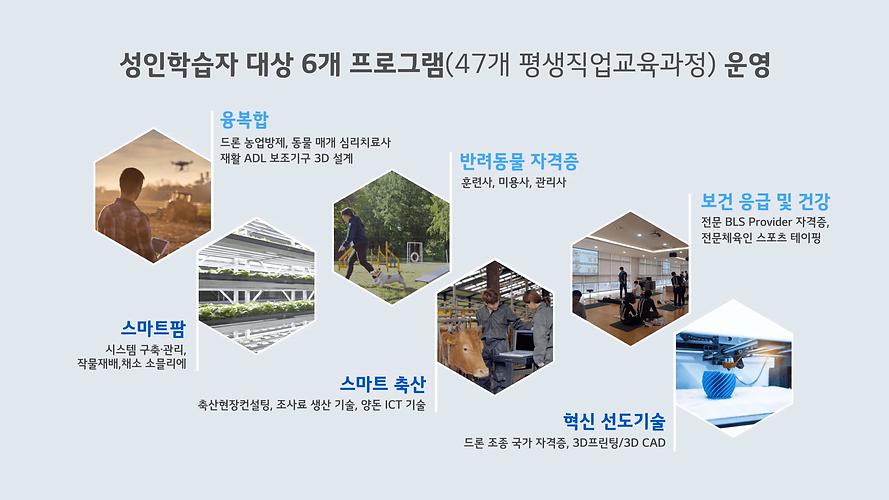 0408_평생교육원_연암대 (0;01;07;07).png