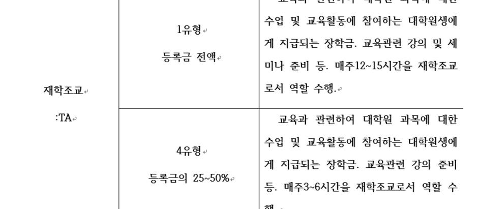 [통일학협동과정] 2021-2 재학조교 선발 공지