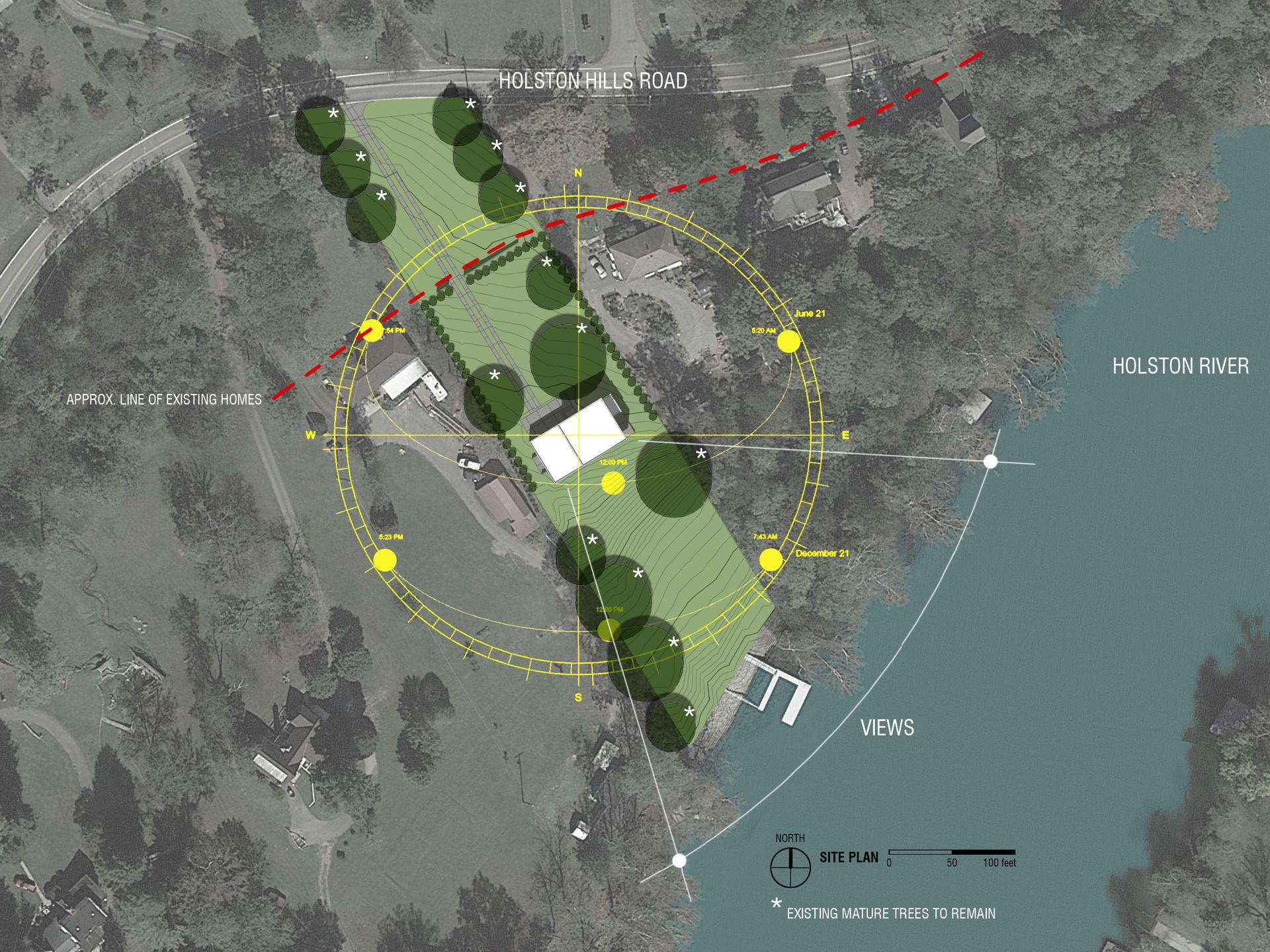 Site plan, views, solar orientation study