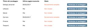 Profilo Globaltestmarket