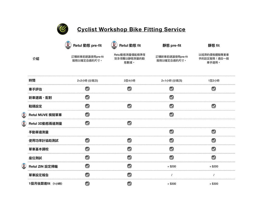 Bike Fit Service_edited.jpg