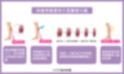 botox作用原理圖.jpg