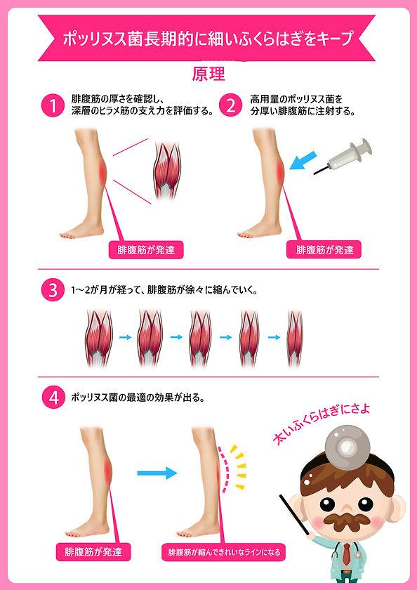 日文官網_服務項目_肉毒桿菌_塑小腿.jpg