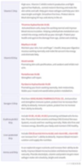 英文官網_服務項目_修復點滴_成分表.jpg