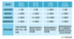Xeomin作用時間表-01.jpg