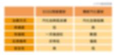 ECO2產品優勢圖.jpg