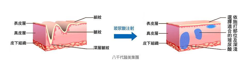 官網微晶瓷_作用原理圖.jpg