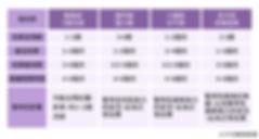 botox作用時間表-01.jpg