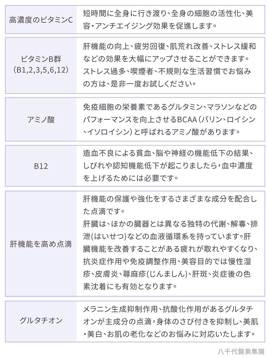日文官網_服務項目_美容點滴_成分表.jpg