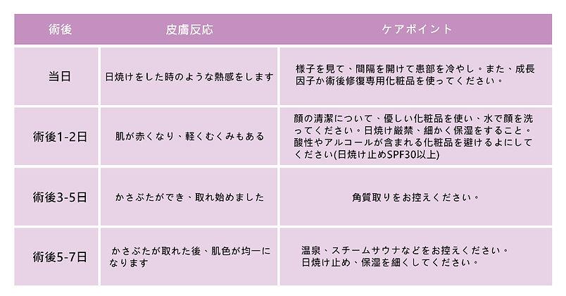 日文官網_服務項目_絲絨光雷射_術後護理.jpg