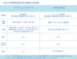 日文官網_服務項目_冷凍減脂_市面非侵入式減脂肪儀器比較 .jpg