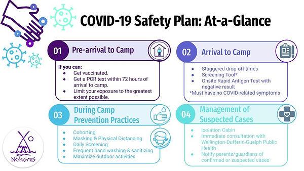Camp Nokomis COVID-19 Safety Plan_ At-a-