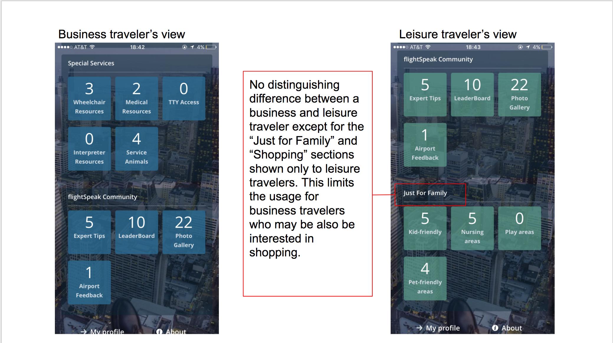 Business vs Leisure