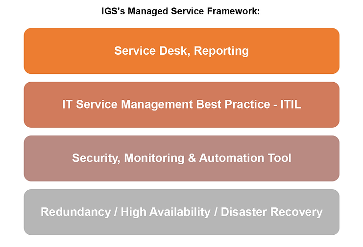 managed_services.png
