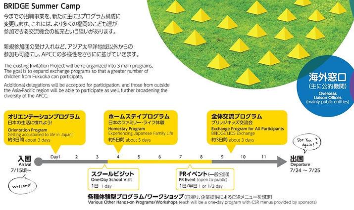 BRIDGE Summer Camp (Jap).jpg