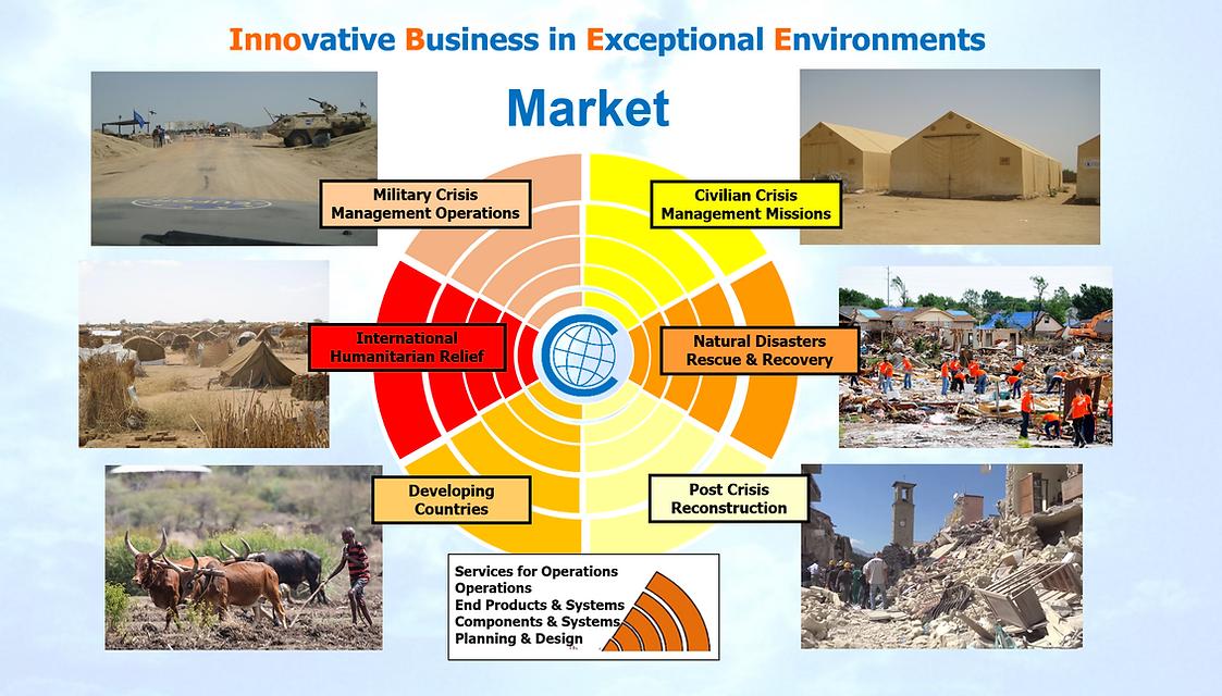 InnoBEE-Market.png