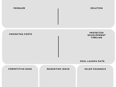 Product Brainstorming Guide: Boost Creation + Innovation