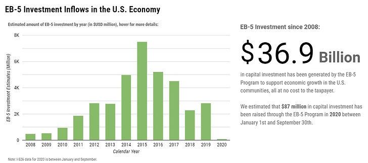 EB5%20investment_edited.jpg