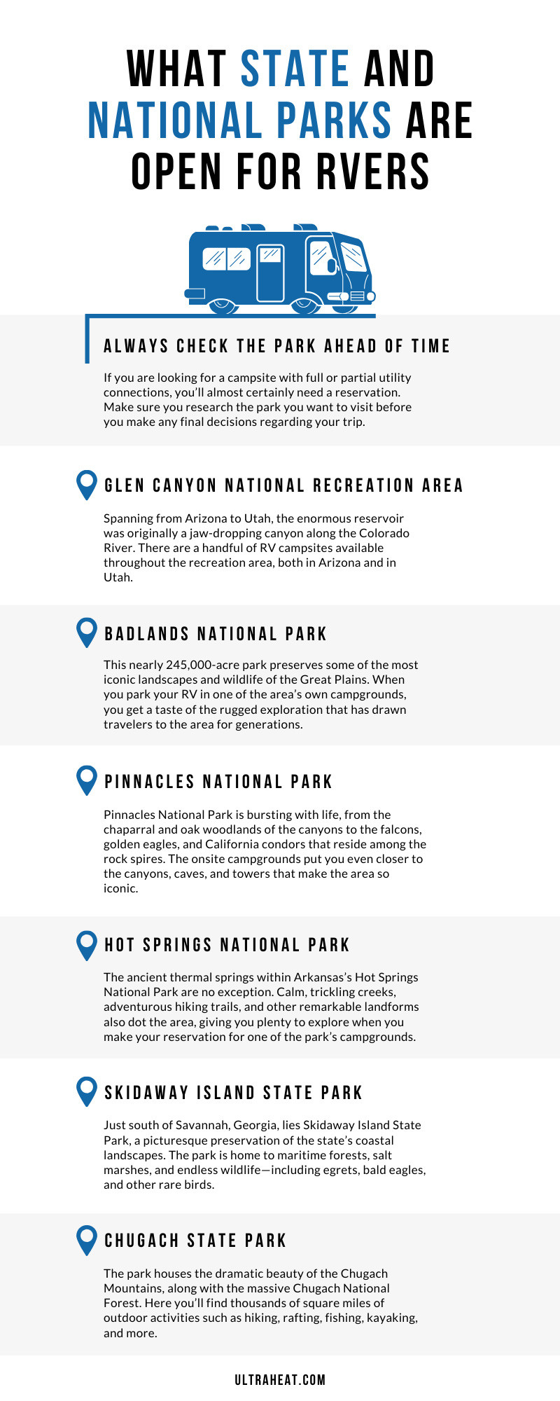State and National Parks for RVers